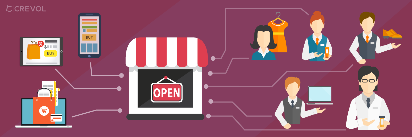 Multivendor Woocommerce Marketplace