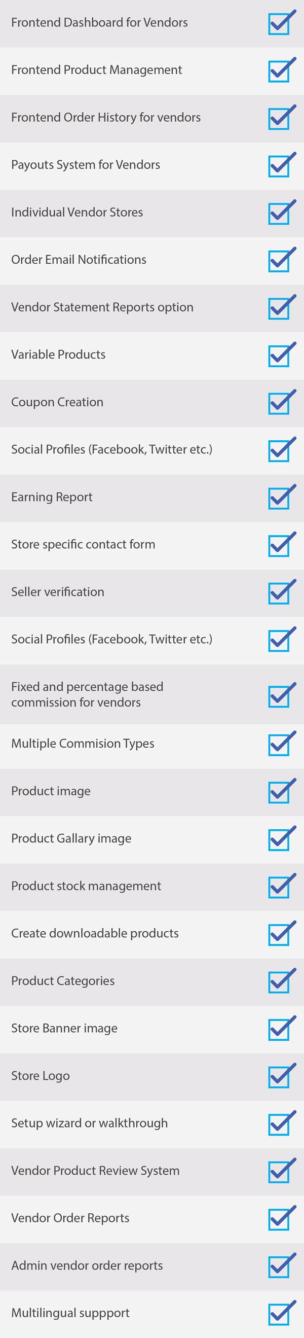 WordPress WooCommerce Multi Seller Marketplace Plugin - 4